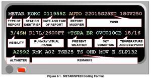 FAA METAR Example